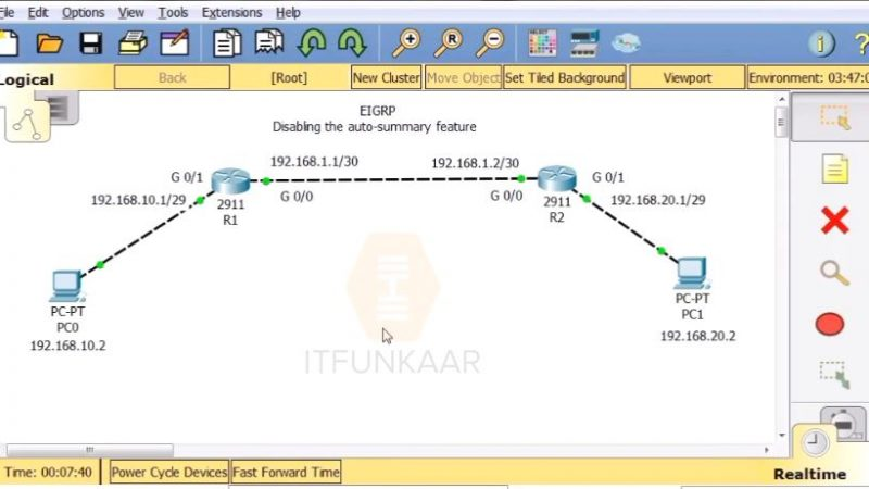 Configuring Classless EIGRP | disable auto summary eigrp
