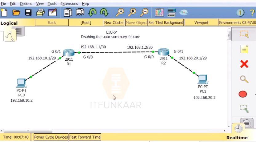 Configuring Classless EIGRP   disable auto summary eigrp