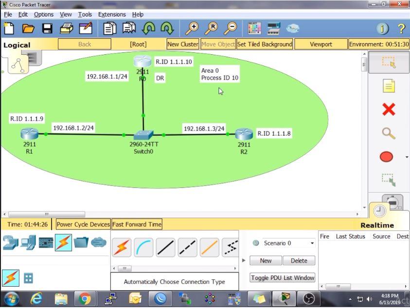 Influencing DR/BDR Election in OSPF | ospf dr/bdr election